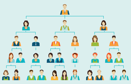 Foto per Organizational chart corporate business hierarchy ,people structure, character cartoon business people conceptual vector illustration. - Immagine Royalty Free