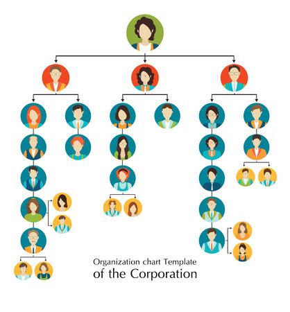 Ilustración de Organizational chart template of the corporation business hierarchy ,people structure, character cartoon business people conceptual vector illustration. - Imagen libre de derechos