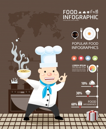 infographic food vector Design template