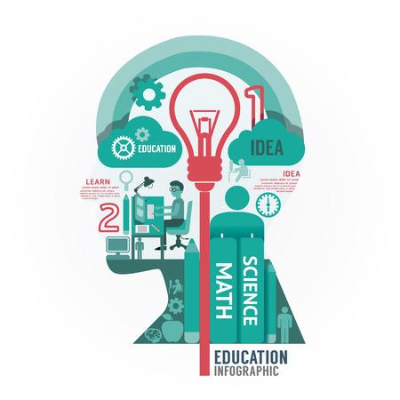 Infographics vector head education design diagram template