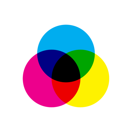 Illustration for CMYK color model scheme. Three overlapping circles in cyan, magenta and yellow color. Print theme icon. Vector illustration. - Royalty Free Image