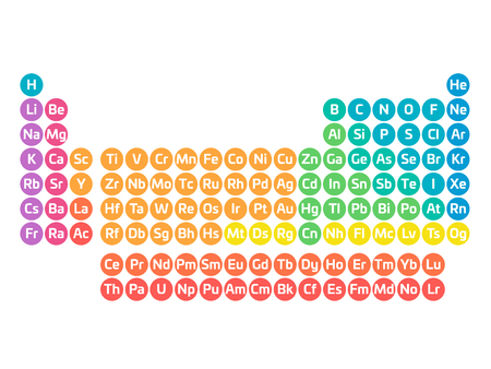 Illustration pour Colorful periodic table of elements. Simple table including element symbol. Divided into categories. Chemical and science theme poster. Vector illustration. - image libre de droit