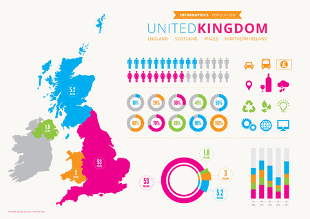 UK population infographic with map and icons