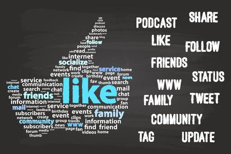 Social Media Word Cloud Concept On Blackboard