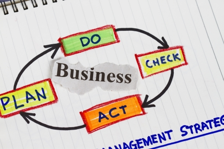 strategy for business abstract- used in many bsiness environment