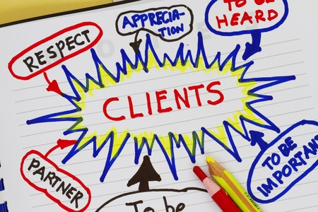Customer service excellence abstract- many uses in the service oriented company.