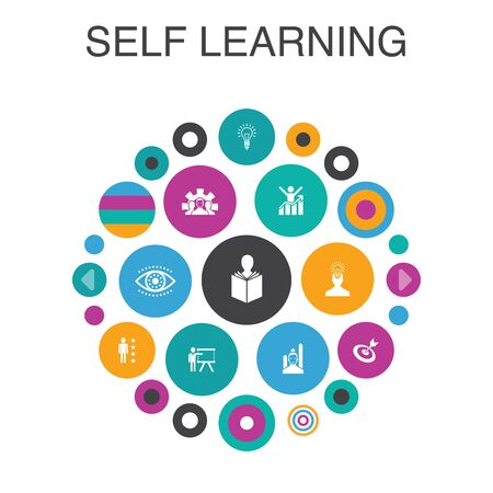 Illustration for Self learning Infographic circle concept. Smart UI elements personal growth, inspiration, creativity, development - Royalty Free Image