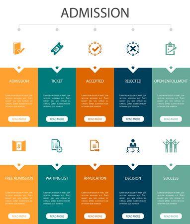 Illustration pour Admission Infographic 10 option UI design.Ticket, accepted, Open Enrollment, Application simple icons - image libre de droit
