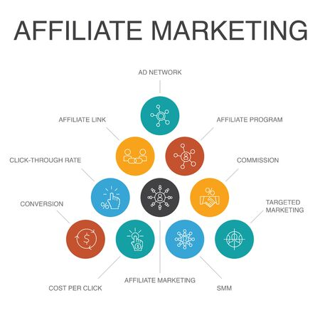 affiliate marketing Infographic 10 steps concept. Affiliate Link, Commission, Conversion, Cost per Click simple icons