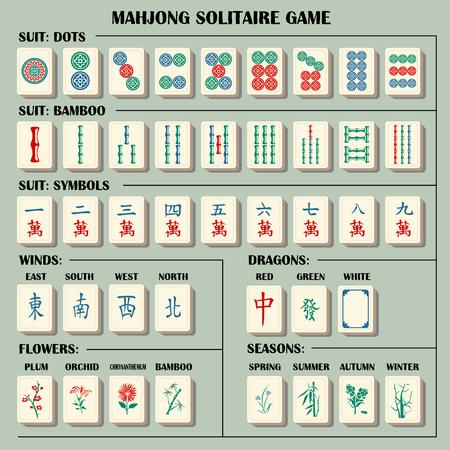Ilustración de Complete mahjong set with explanations symbols. - Imagen libre de derechos