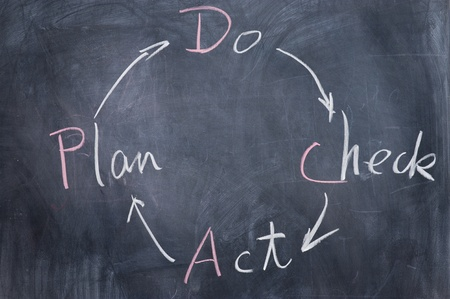Photo for Chalkboard writing - concept of Plan Do Check Act - Royalty Free Image