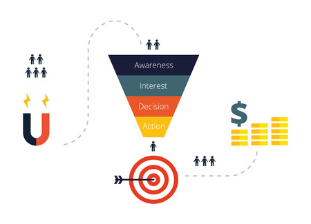 Vektor für Business infographics with stages of a Sales Funnel, audience, clients, target and profit. Lead and internet sales concept with funnel. - Lizenzfreies Bild