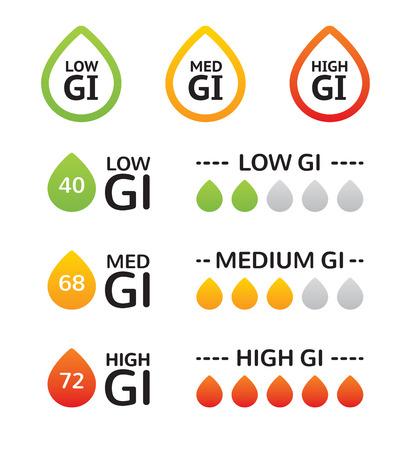 Set of glycemic index (GI) food labels.