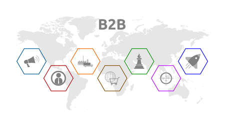 B2B. Banner with icons. Marketing, Business, Supply Chain, Market.