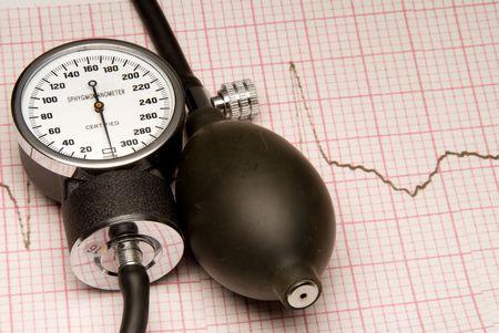 A Sphygmonanometer on top of a EKG readout.