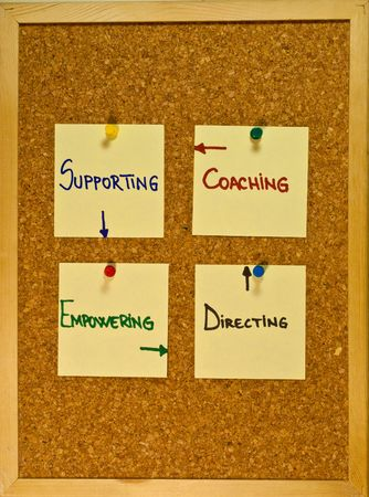 Post it notes on a wooden board representing the Situational Leadership Styles model