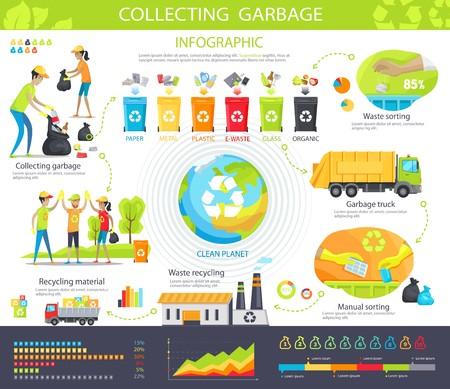 Ilustración de Collecting Garbage Infographic Poster with Steps illustration design - Imagen libre de derechos