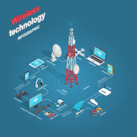 Illustration pour Wireless technology illustration. - image libre de droit