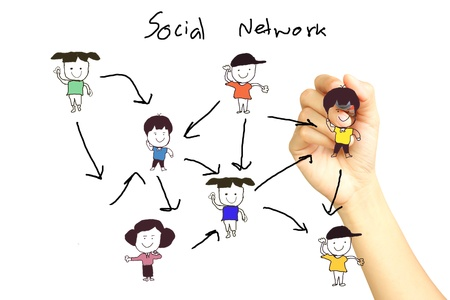 drawing social network structure in a whiteboardの写真素材