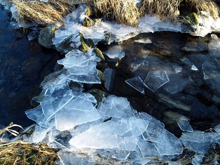 Superimposed ice sheets on the river