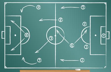 Football tactics scheme drawn on the blackboard