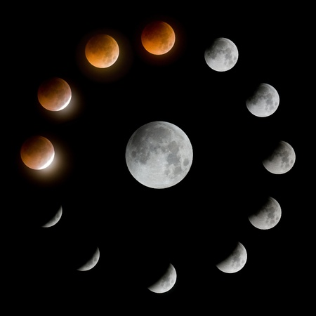 a series of total lunar eclipse