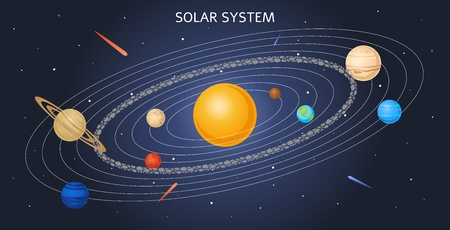 Ilustración de Vector solar system model with planets at their orbit and sun at middle. Celestial poster with cosmic objects asteroids, stars and platens for education design. Universe exploration consept. - Imagen libre de derechos