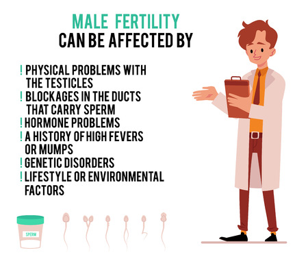 Illustration pour Poster medical causes of male infertility with men doctor character cartoon flat vector Illustration isolated on white background. Men health care and treatment. - image libre de droit