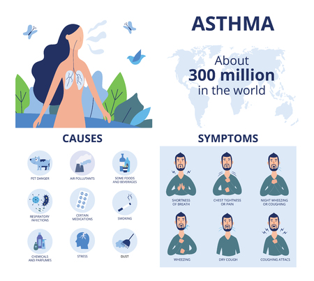 Illustration pour Bronchial asthma infographics in flat cartoon style, vector illustration isolated on white background. Respiratory disease symptoms and causes and statistics, asthma treatment healthcare info - image libre de droit
