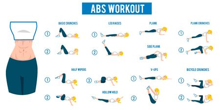 Photo for Abs workout for women with kinds of abdominal training icons flat vector illustration isolated on white background. Woman in sport outfit doing abs exercises in gym poster. - Royalty Free Image
