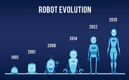 Illustration pour Evolution of robots design with stages of androids development on dark blue background vector illustration isolated. Technology of androids or cyborgs futuristic concept. - image libre de droit