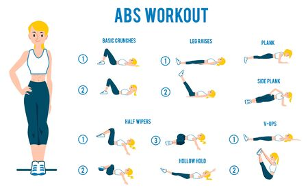 Illustration pour ABS workout for women the banner or placard with sport exercises icons and young woman character, flat vector illustration. Fit body and healthy lifestyle muscle training plan. - image libre de droit