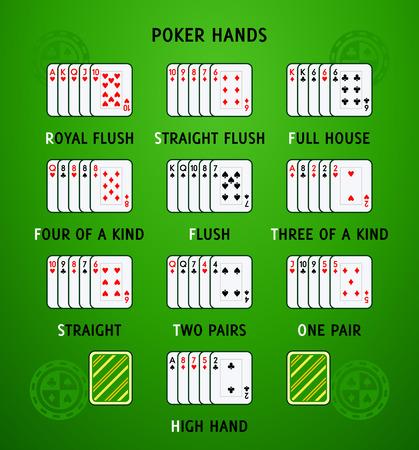 Poker hands or winning combinations infographics