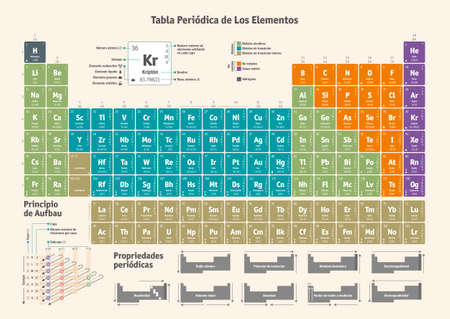 Illustration pour Periodic Table of the Chemical Elements in Spanish. A3 format / aspect Note: includes the most recent updates released in June 2018 by the IUPAC - image libre de droit