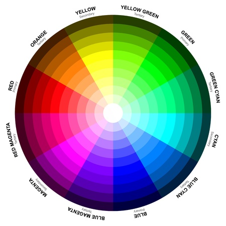 A color wheel or color circle is an abstract illustrative organization of color hues around a circle that shows relationships between primary colors, secondary colors, complementary colors, etc.