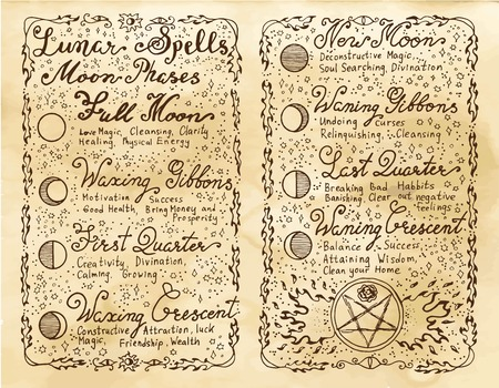 Old pages with lunar magic spells  Occult, esoteric, divination and