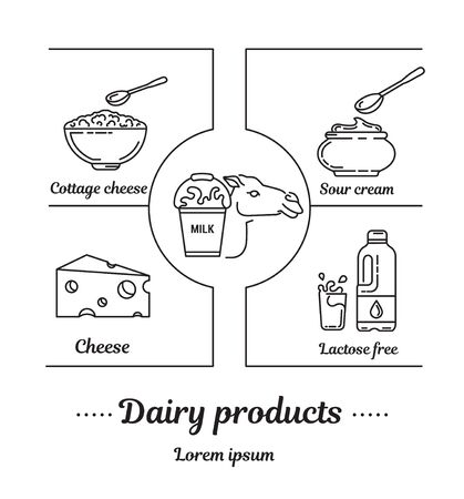 Set vector icons graphic thin outline in a linear design. Element emblem symbols camel milk, dairy industry and dairy products.Organic product. Cheese, Lactose free milk, sour cream, cottage cheese.