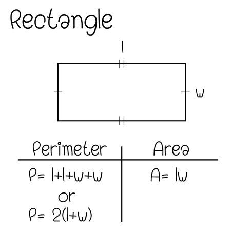 Illustration pour Formula of  Rectangle - image libre de droit