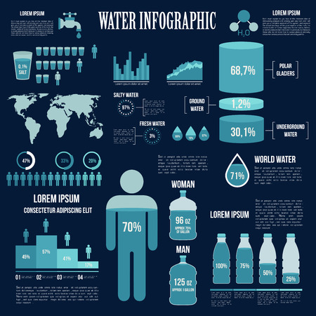 Illustration pour Water resources reserves and water consumption infographics design in shades of blue colors with world map, charts and diagrams of fresh water location and distribution, human figure with information of body water - image libre de droit