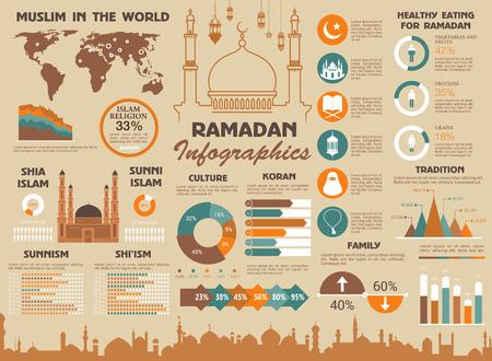 Ramadan Islam and Muslim world infographic template  Vector