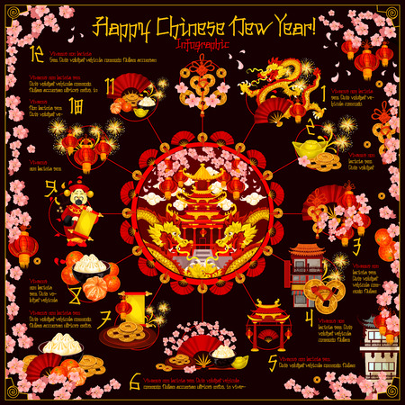 Illustration pour Chinese New Year holiday infographic with Spring Festival traditions round chart. - image libre de droit