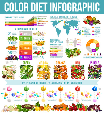 Illustration pour Rainbow diet and healthy food nutrition infographic. Vector diagrams and charts of color diet on world map, statistics graphs on vitamins and minerals in organic fruits and vegetables - image libre de droit