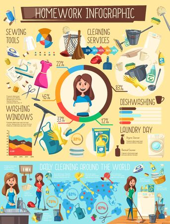 Illustration pour Laundry and dishwashing, cleaning and sewing household infographics. Vector housewife chores, daily cleaning. Household duties and washing windows, ironing and detergents, graphs and charts - image libre de droit