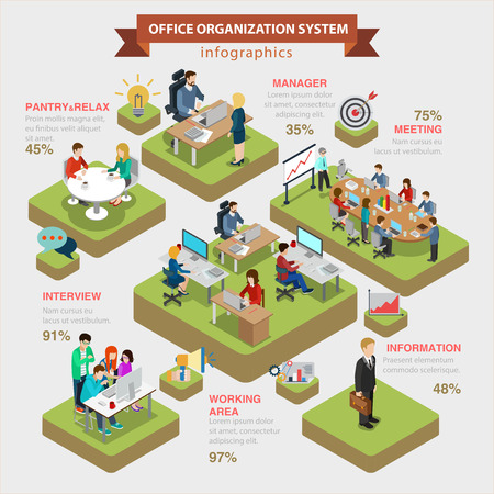 Office organization system structure flat 3d isometric style thematic infographics concept. Manager meeting information interview working area info graphic. Conceptual web site infographic collection.