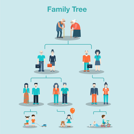 Illustration pour Family tree genealogy concept vector illustration. Flat style grandmother grandfather mother father parents children old grey grandparents boy girl son daughter. Conceptual creative people collection. - image libre de droit