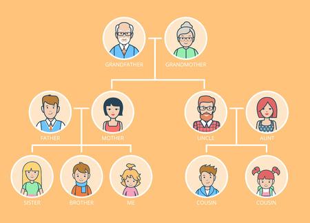 Illustration pour Linear Flat Family Tree infographics template vector illustration. Grandparents, parents, children connected with lines on yellow background. Genealogy concept. - image libre de droit