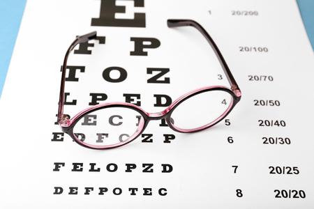 Photo pour Glasses on eye chart close-up - image libre de droit