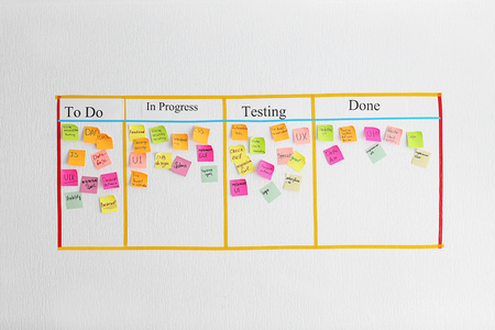 Photo pour Scrum task board with stickers on wall in office - image libre de droit