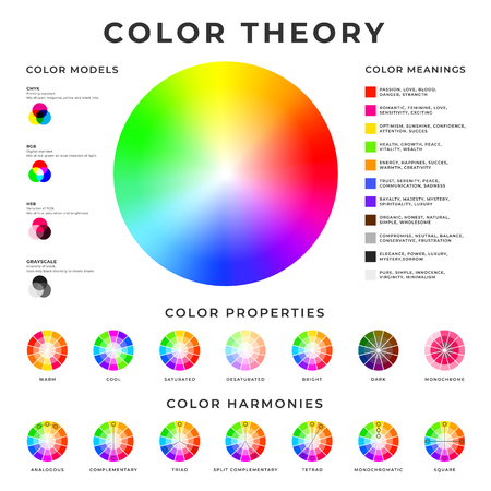 Illustration for Color theory placard. Colour models, harmonies, properties and meanings memo poster design - Royalty Free Image
