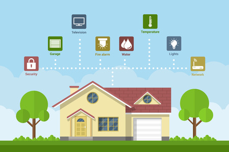 Smart home technology. Fkat style concept of a smart home system with centralized control. Infographic template.